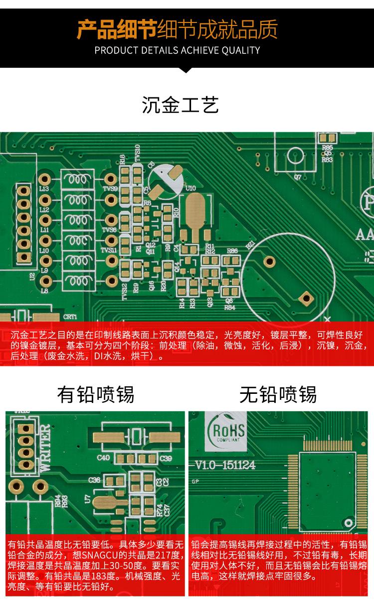 電路板詳情頁1--雙面沉金板(-01-)_07.jpg